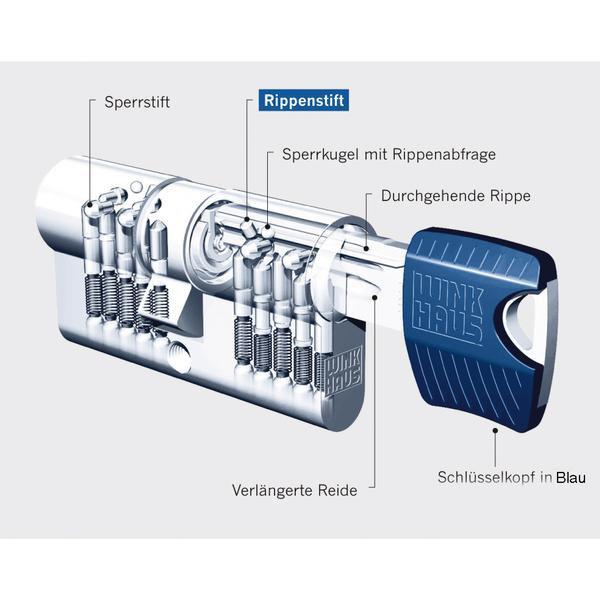 Cylindrická vložka Winkhaus Tec RPE, 28/43 - Cyl. vložky nad 2200,-
