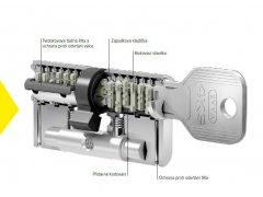 Vložka Evva 4KS 3ks klíčů DVEŘE - Cylindrické vložky - Cylindrické vložky oboustranné - Cyl. vložky nad 2200,-